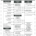 Notice Of Presidential and General Election and Sample Ballots